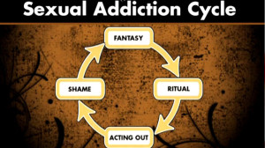 sex addiction treatment